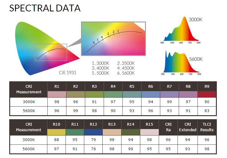 p180e spectral data