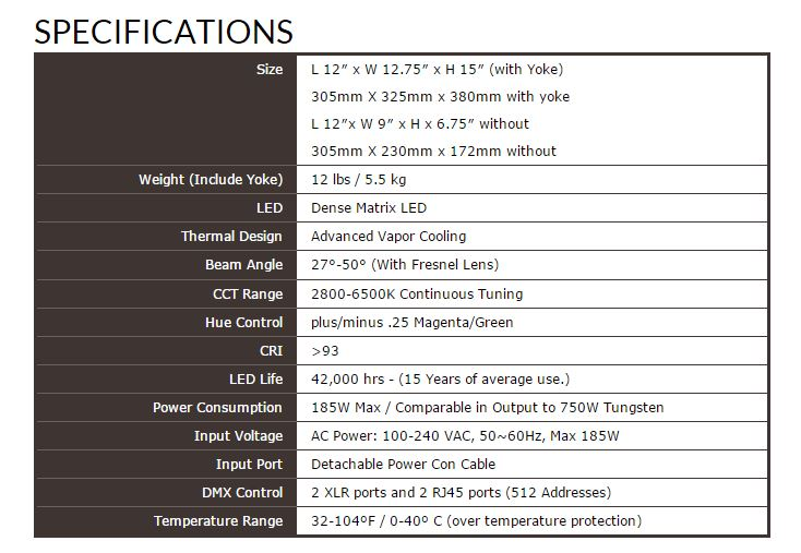 q500 specifications
